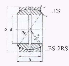 Spherical plain radial bearings dimesion in inch fitting crack